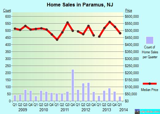 paramus-graph
