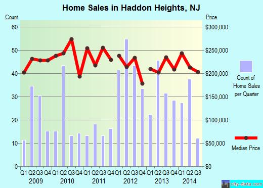 haddon-heights